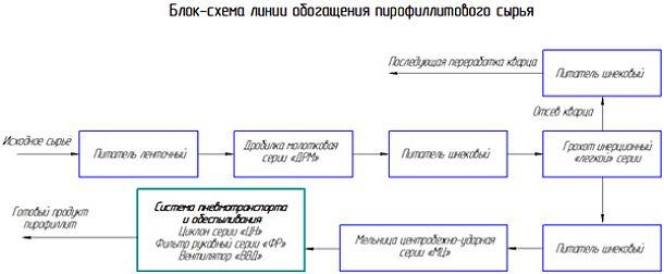scheme_610_auto_5_80.jpg